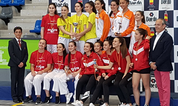 El Club granadino No-Kachi revalida el título de CAMPEÓN de España de clubes 0 (0)